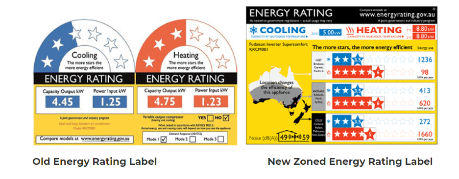 Rating label of the best energy efficient air conditioners